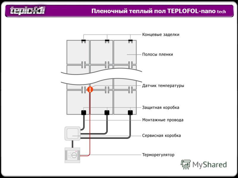 Пленочный теплый пол TEPLOFOL-nano tech