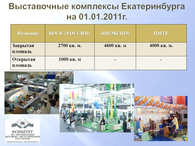 Название КОСК «РОССИЯ» «ИНЭКСПО» ЦМТЕ Закрытая площадь 2700 кв. м.4600 кв. м4000 кв. м. Открытая площадь 1000 кв. м--