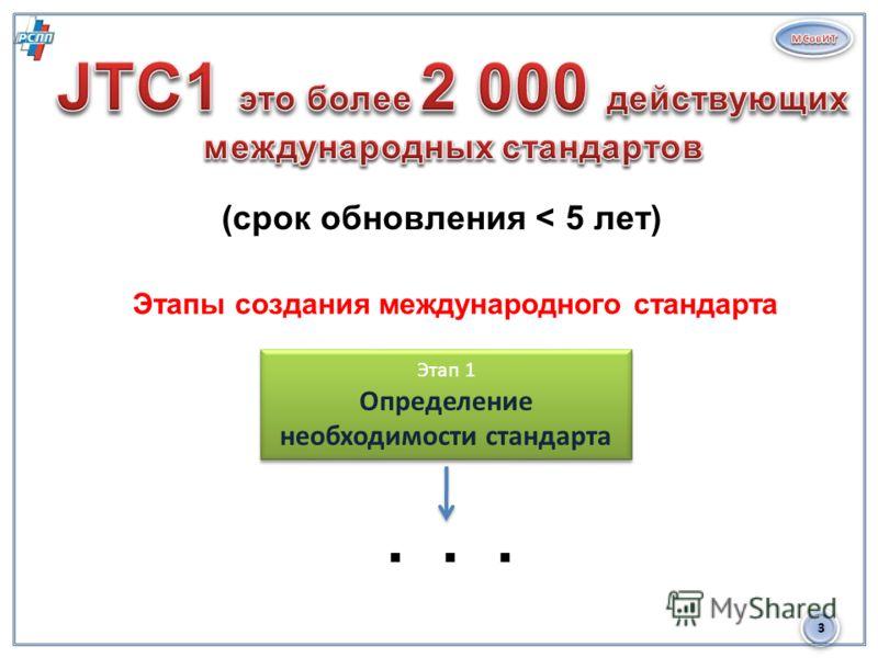 3 (срок обновления < 5 лет) Этапы создания международного стандарта Этап 1 Определение необходимости стандарта Этап 1 Определение необходимости стандарта...