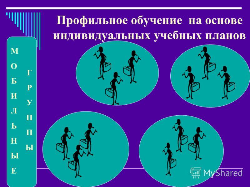 Профильное обучение на основе индивидуальных учебных планов М О Б И Л Ь Н Ы Е Г Р У П П Ы