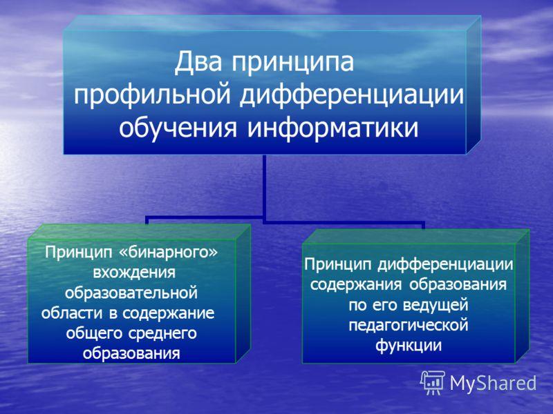 Два принципа профильной дифференциации обучения информатики Принцип «бинарного» вхождения образовательной области в содержание общего среднего образования Принцип дифференциации содержания образования по его ведущей педагогической функции