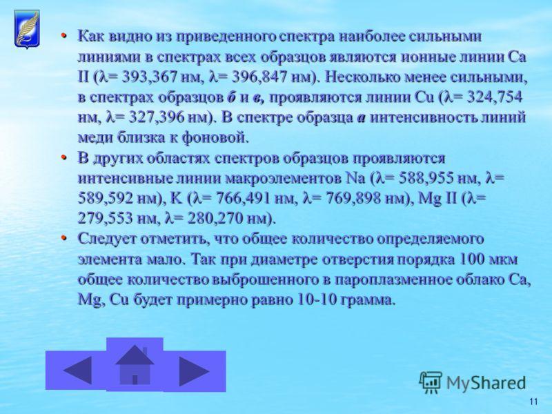 Как видно из приведенного спектра наиболее сильными линиями в спектрах всех образцов являются ионные линии Ca II ( = 393,367 нм, = 396,847 нм). Несколько менее сильными, в спектрах образцов б и в, проявляются линии Cu ( = 324,754 нм, = 327,396 нм). В