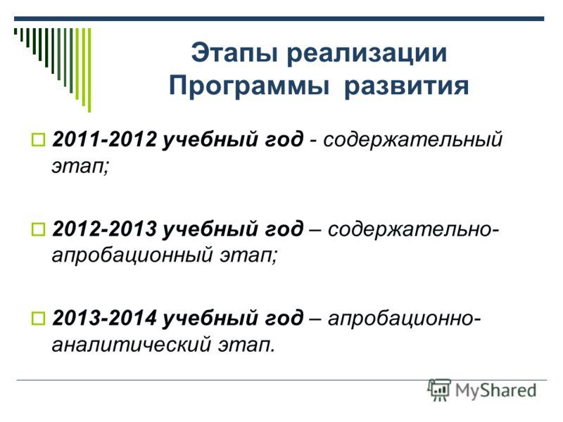 Этапы реализации Программы развития 2011-2012 учебный год - содержательный этап; 2012-2013 учебный год – содержательно- апробационный этап; 2013-2014 учебный год – апробационно- аналитический этап.
