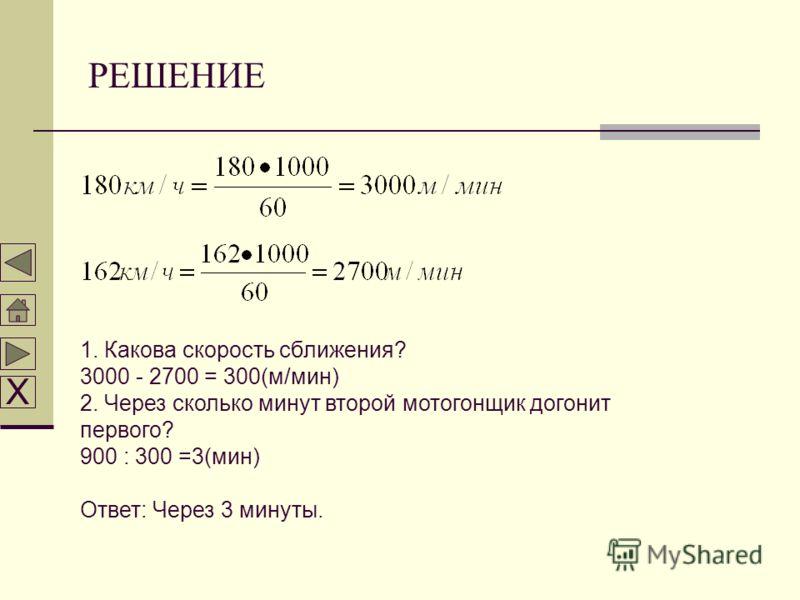 РЕШЕНИЕ 1. Какова скорость сближения? 3000 - 2700 = 300(м/мин) 2. Через сколько минут второй мотогонщик догонит первого? 900 : 300 =3(мин) Ответ: Через 3 минуты. Х