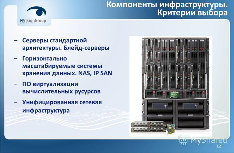 12 Компоненты инфраструктуры. Критерии выбора –Серверы стандартной архитектуры. Блейд-серверы –Горизонтально масштабируемые системы хранения данных. NAS, IP SAN –ПО виртуализации вычислительных русурсов –Унифицированная сетевая инфраструктура