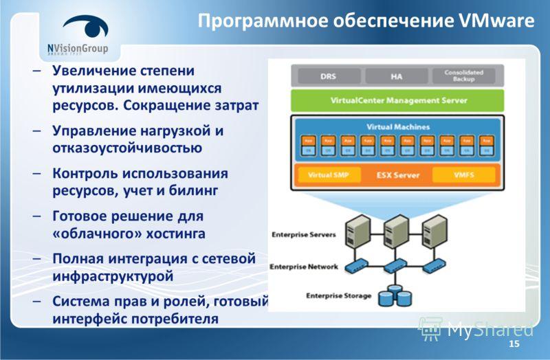 15 Программное обеспечение VMware –Увеличение степени утилизации имеющихся ресурсов. Сокращение затрат –Управление нагрузкой и отказоустойчивостью –Контроль использования ресурсов, учет и билинг –Готовое решение для «облачного» хостинга –Полная интег