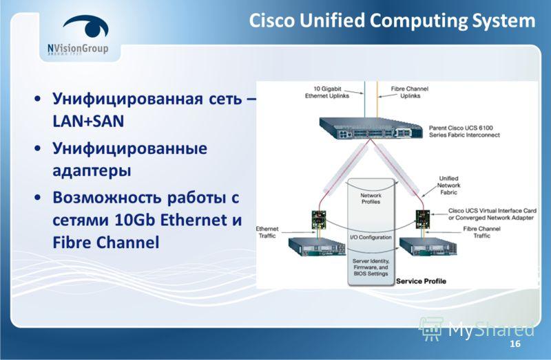 16 Cisco Unified Computing System Унифицированная сеть – LAN+SAN Унифицированные адаптеры Возможность работы с сетями 10Gb Ethernet и Fibre Channel