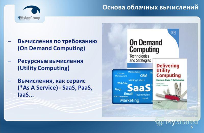 5 Основа облачных вычислений –Вычисления по требованию (On Demand Computing) –Ресурсные вычисления (Utility Computing) –Вычисления, как сервис (*As A Service) - SaaS, PaaS, IaaS...