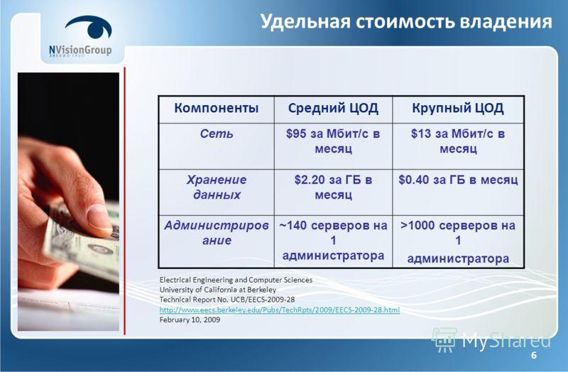 6 Удельная стоимость владения КомпонентыСредний ЦОДКрупный ЦОД Сеть$95 за Мбит/с в месяц $13 за Мбит/с в месяц Хранение данных $2.20 за ГБ в месяц $0.40 за ГБ в месяц Администриров ание ~140 серверов на 1 администратора >1000 серверов на 1 администра