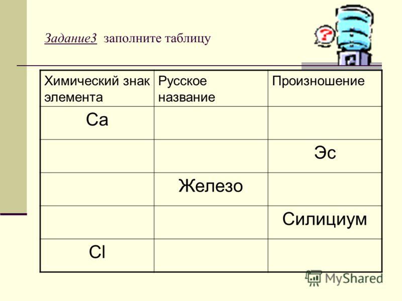Задание3 заполните таблицу Химический знак элемента Русское название Произношение Са Эс Железо Силициум Cl