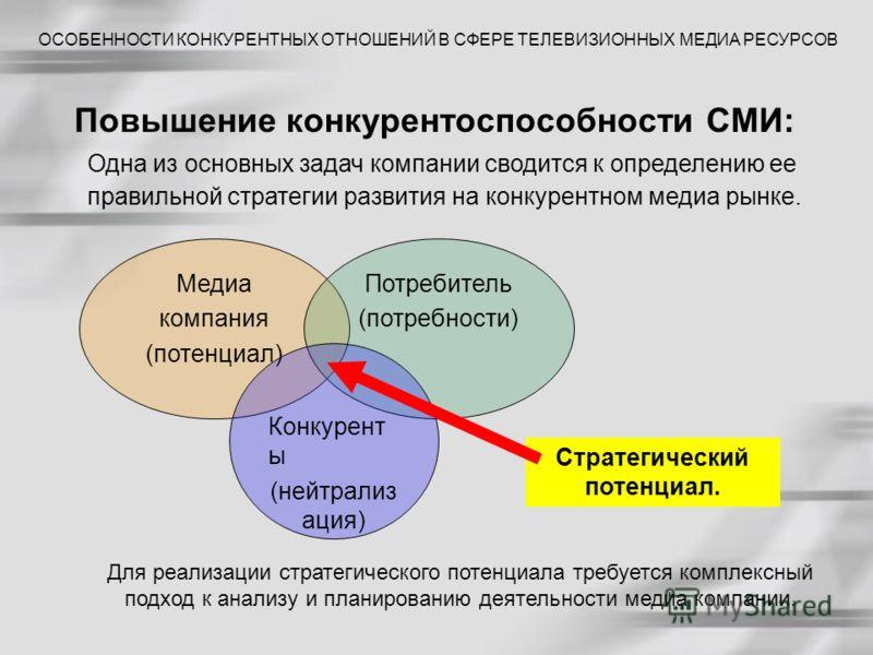 Повышение конкурентоспособности СМИ: ОСОБЕННОСТИ КОНКУРЕНТНЫХ ОТНОШЕНИЙ В СФЕРЕ ТЕЛЕВИЗИОННЫХ МЕДИА РЕСУРСОВ Одна из основных задач компании сводится к определению ее правильной стратегии развития на конкурентном медиа рынке. Стратегический потенциал