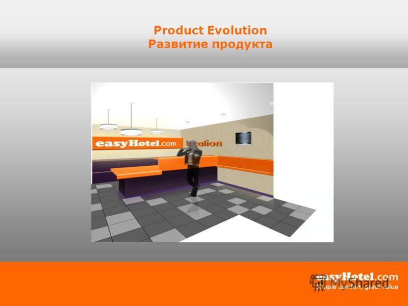 Product Evolution Развитие продукта