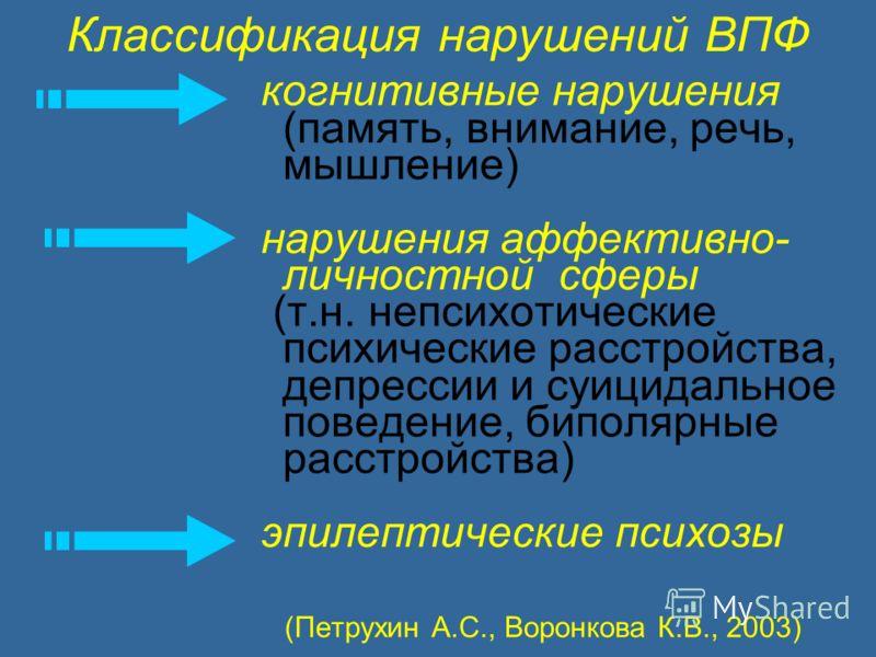 Классификация нарушений ВПФ когнитивные нарушения (память, внимание, речь, мышление) нарушения аффективно- личностной сферы (т.н. непсихотические психические расстройства, депрессии и суицидальное поведение, биполярные расстройства) эпилептические пс