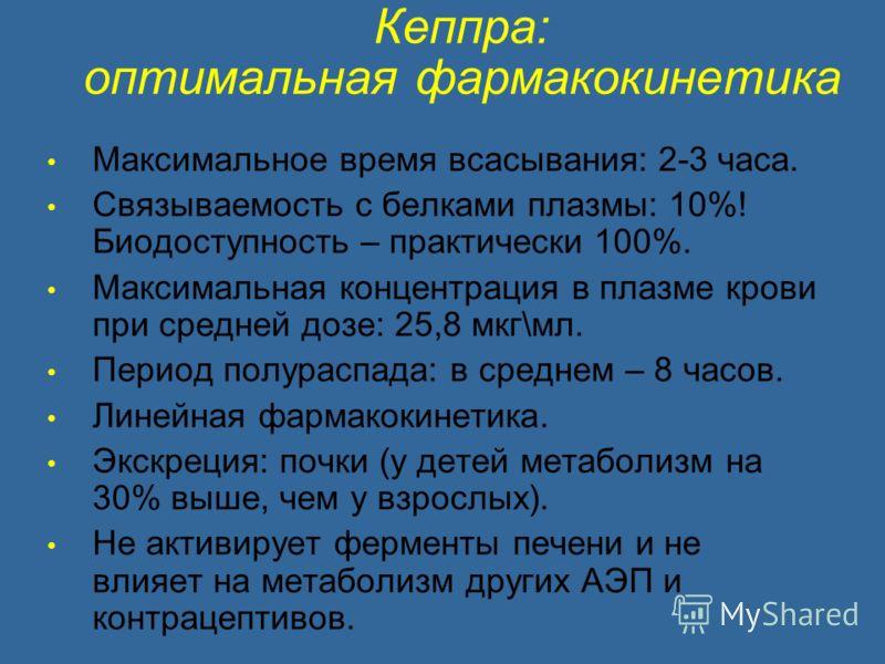 Кеппра: оптимальная фармакокинетика Максимальное время всасывания: 2-3 часа. Связываемость с белками плазмы: 10%! Биодоступность – практически 100%. Максимальная концентрация в плазме крови при средней дозе: 25,8 мкг\мл. Период полураспада: в среднем