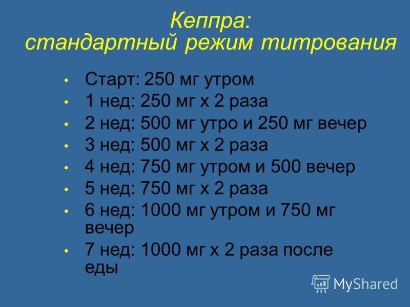 Кеппра: стандартный режим титрования Старт: 250 мг утром 1 нед: 250 мг х 2 раза 2 нед: 500 мг утро и 250 мг вечер 3 нед: 500 мг х 2 раза 4 нед: 750 мг утром и 500 вечер 5 нед: 750 мг х 2 раза 6 нед: 1000 мг утром и 750 мг вечер 7 нед: 1000 мг х 2 раз