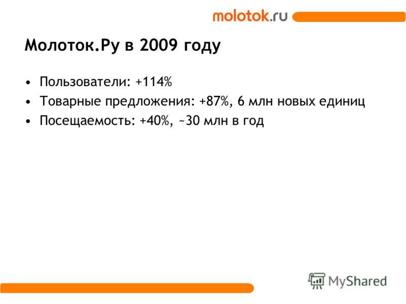 Молоток.Ру в 2009 году Пользователи: +114% Товарные предложения: +87%, 6 млн новых единиц Посещаемость: +40%, ~30 млн в год