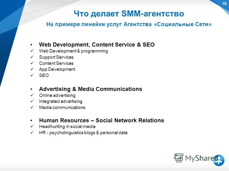 Что делает SMM-агентство На примере линейки услуг Агентства «Социальные Сети» Web Development, Content Service & SEO Web Development & programming Support Services Content Services App Development SEO Advertising & Media Communications Online adverti