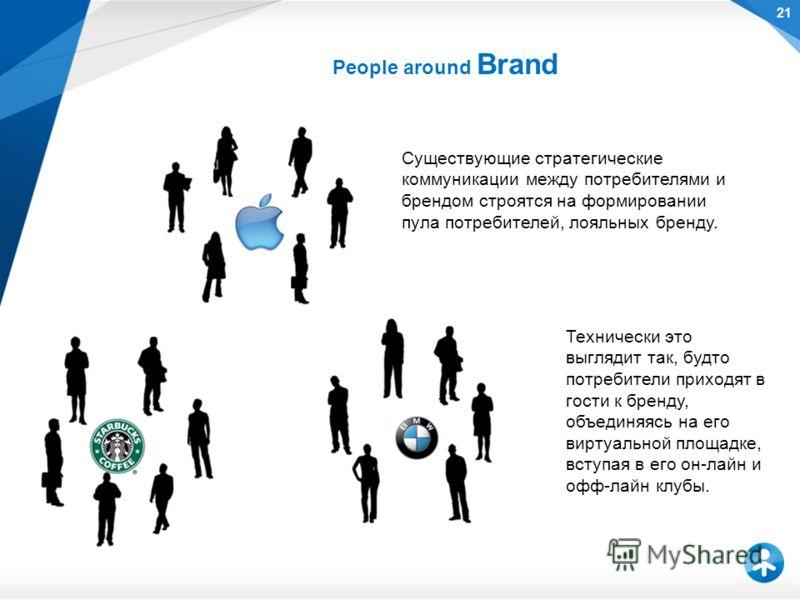 People around Brand Существующие стратегические коммуникации между потребителями и брендом строятся на формировании пула потребителей, лояльных бренду. Технически это выглядит так, будто потребители приходят в гости к бренду, объединяясь на его вирту
