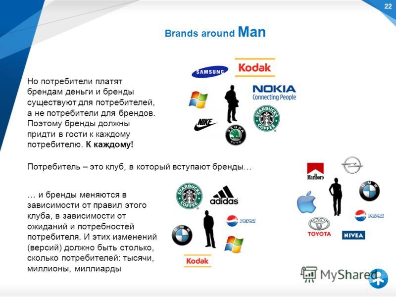 Brands around Man Но потребители платят брендам деньги и бренды существуют для потребителей, а не потребители для брендов. Поэтому бренды должны придти в гости к каждому потребителю. К каждому! Потребитель – это клуб, в который вступают бренды… … и б