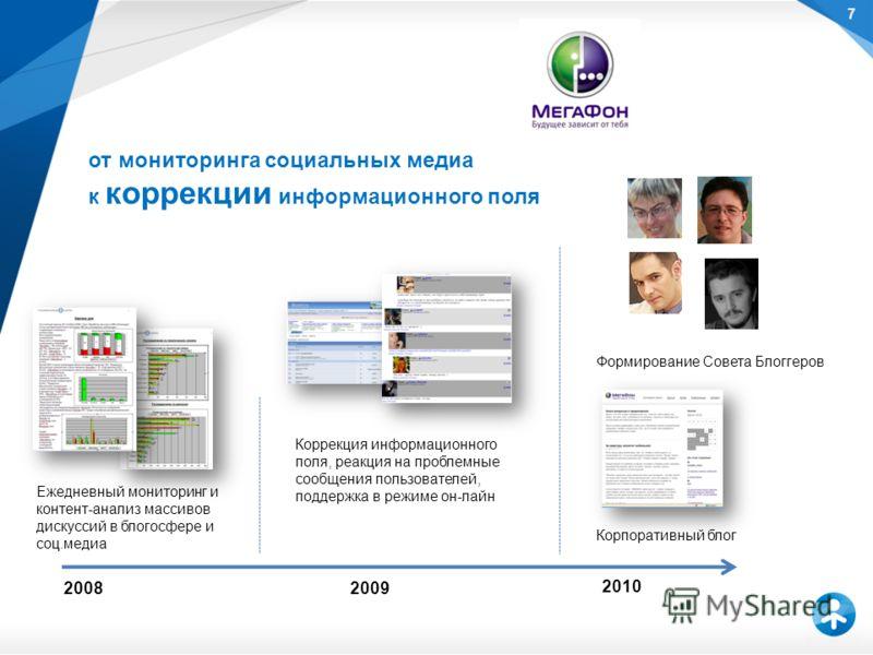 от мониторинга социальных медиа к коррекции информационного поля Ежедневный мониторинг и контент-анализ массивов дискуссий в блогосфере и соц.медиа 2008 2010 Коррекция информационного поля, реакция на проблемные сообщения пользователей, поддержка в р
