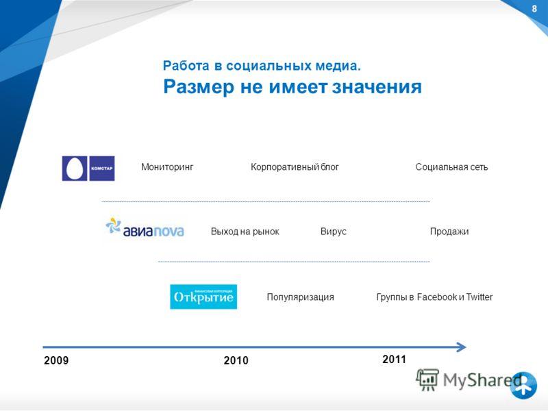 Работа в социальных медиа. Размер не имеет значения МониторингКорпоративный блогСоциальная сеть 2009 2011 2010 Выход на рынокВирусПродажи ПопуляризацияГруппы в Facebook и Twitter 8