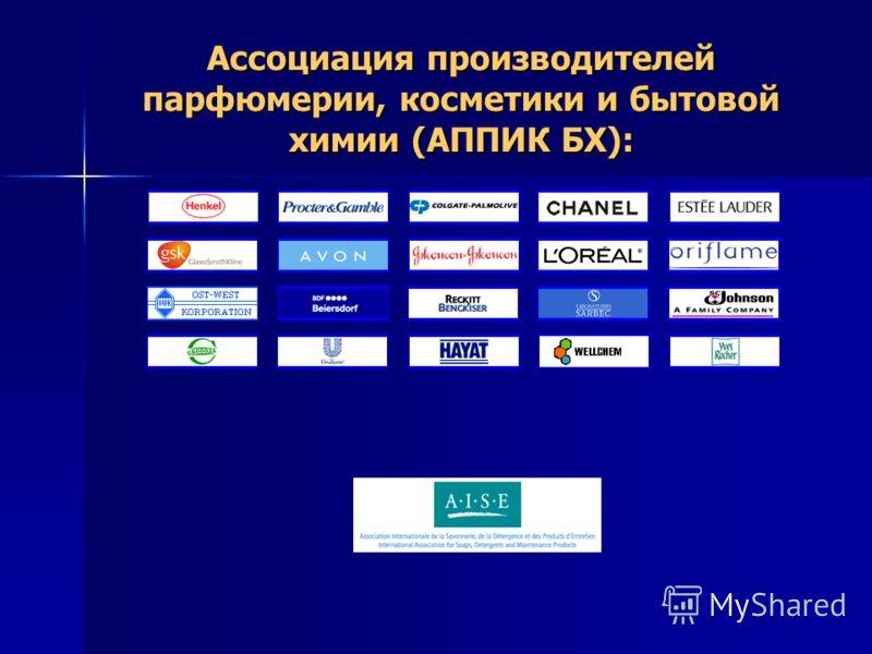 Ассоциация производителей парфюмерии, косметики и бытовой химии (АППИК БХ):
