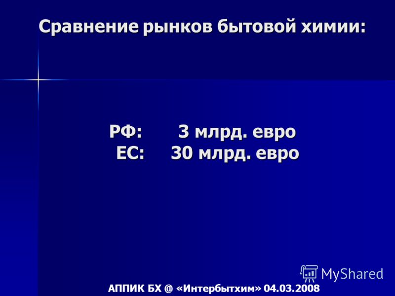 Сравнение рынков бытовой химии: РФ: 3 млрд. евро ЕС: 30 млрд. евро АППИК БХ @ «Интербытхим» 04.03.2008
