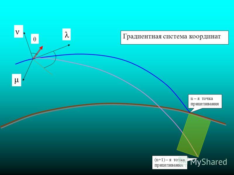 15 ν λ μ θ Градиентная система координат n – я точка прицеливания (n+1) – я точка прицеливания