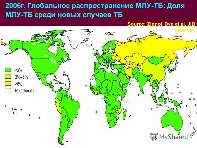 2006г. Глобальное распространение МЛУ-ТБ: Доля МЛУ-ТБ среди новых случаев ТБ Source: Zignol, Dye et al, JID 2006:194
