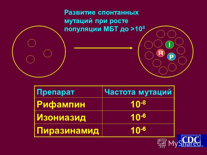Развитие спонтанных мутаций при росте популяции МБТ до >10 8 ПрепаратЧастота мутаций Рифампин10 -8 Изониазид10 -6 Пиразинамид10 -6