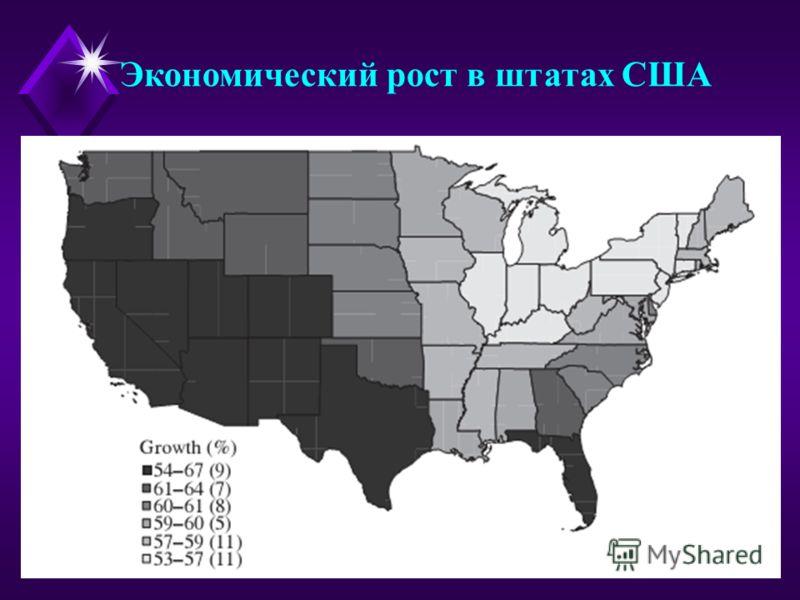 Экономический рост в штатах США