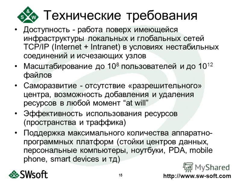 http://www.sw-soft.com 15 Технические требования Доступность - работа поверх имеющейся инфраструктуры локальных и глобальных сетей TCP/IP (Internet + Intranet) в условиях нестабильных соединений и исчезающих узлов Масштабирование до 10 8 пользователе