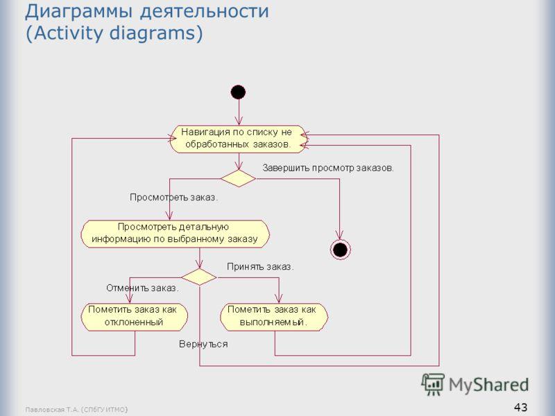 Павловская Т.А. (СПбГУ ИТМО) 43 Диаграммы деятельности (Activity diagrams)