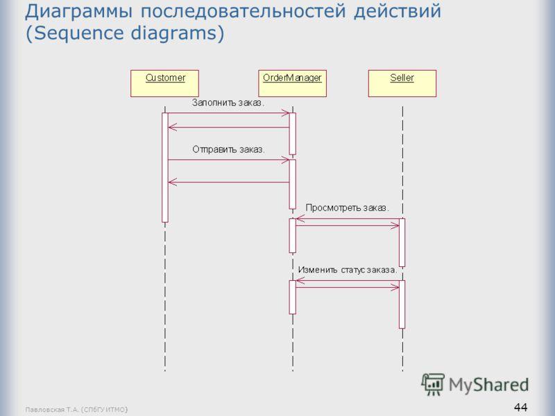 Павловская Т.А. (СПбГУ ИТМО) 44 Диаграммы последовательностей действий (Sequence diagrams)