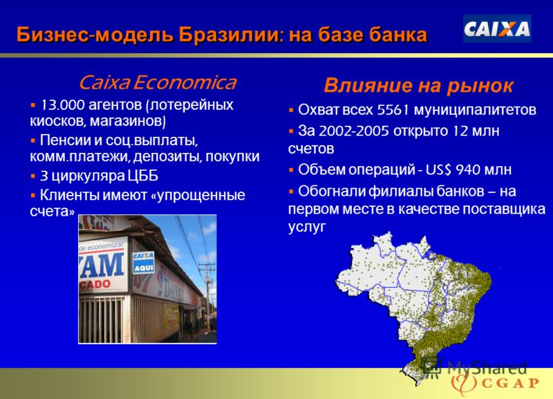 13 Бизнес - модель Бразилии : на базе банка Caixa Economica 13.000 агентов ( лотерейных киосков, магазинов ) Пенсии и соц. выплаты, комм. платежи, депозиты, покупки 3 циркуляра ЦББ Клиенты имеют « упрощенные счета » Влияние на рынок Охват всех 5561 м