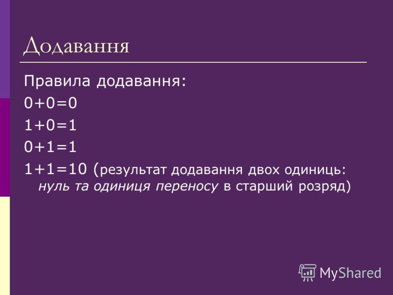 Додавання Правила додавання: 0+0=0 1+0=1 0+1=1 1+1=10 ( результат додавання двох одиниць: нуль та одиниця переносу в старший розряд)