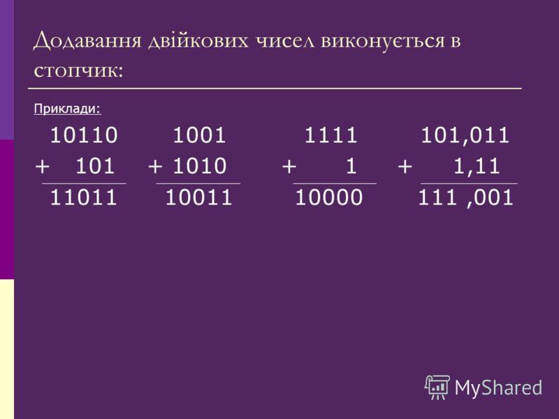 Додавання двійкових чисел виконується в стопчик: Приклади: 10110 1001 1111 101,011 + 101 + 1010 + 1 + 1,11 11011 10011 10000 111,001