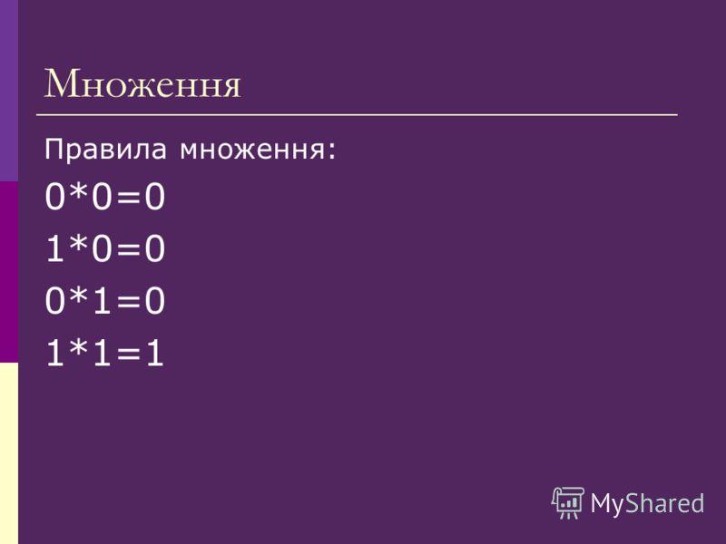 Множення Правила множення: 0*0=0 1*0=0 0*1=0 1*1=1