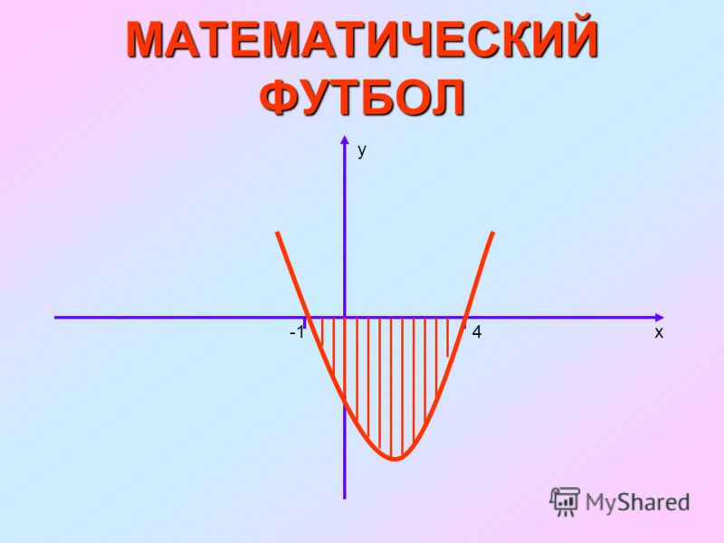 МАТЕМАТИЧЕСКИЙ ФУТБОЛ 4х у