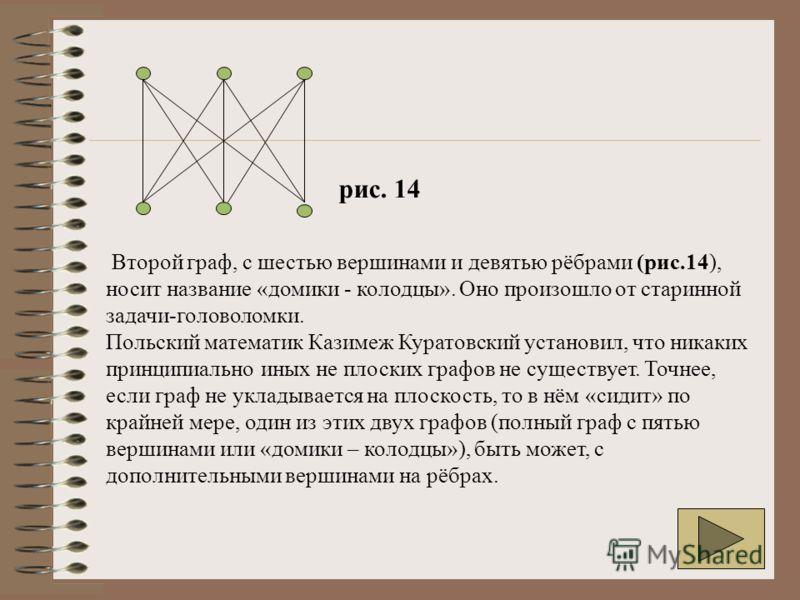 Второй граф, с шестью вершинами и девятью рёбрами (рис.14), носит название «домики - колодцы». Оно произошло от старинной задачи-головоломки. Польский математик Казимеж Куратовский установил, что никаких принципиально иных не плоских графов не сущест