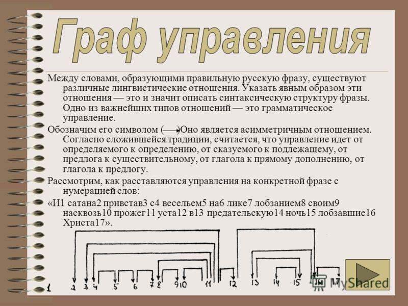 Между словами, образующими правильную русскую фразу, существуют различные лингвистические отношения. Указать явным образом эти отношения это и значит описать синтаксическую структуру фразы. Одно из важнейших типов отношений это грамматическое управле