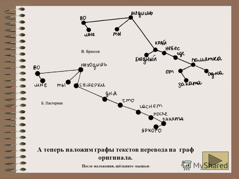 А теперь наложим графы текстов перевода на граф оригинала. После наложения, щёлкните мышью