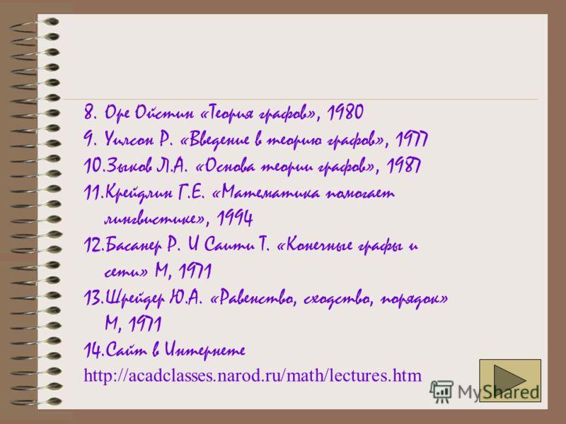 8.Оре Ойстин «Теория графов», 1980 9.Уилсон Р. «Введение в теорию графов», 1977 10.Зыков Л.А. «Основа теории графов», 1987 11.Крейдлин Г.Е. «Математика помогает лингвистике», 1994 12.Басанер Р. И Саити Т. «Конечные графы и сети» М, 1971 13.Шрейдер Ю.