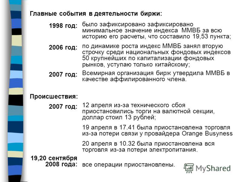 Главные события в деятельности биржи: 1998 год: было зафиксировано зафиксировано минимальное значение индекса ММВБ за всю историю его расчеты, что составило 19,53 пункта; 2006 год: по динамике роста индекс ММВБ занял вторую строчку среди национальных