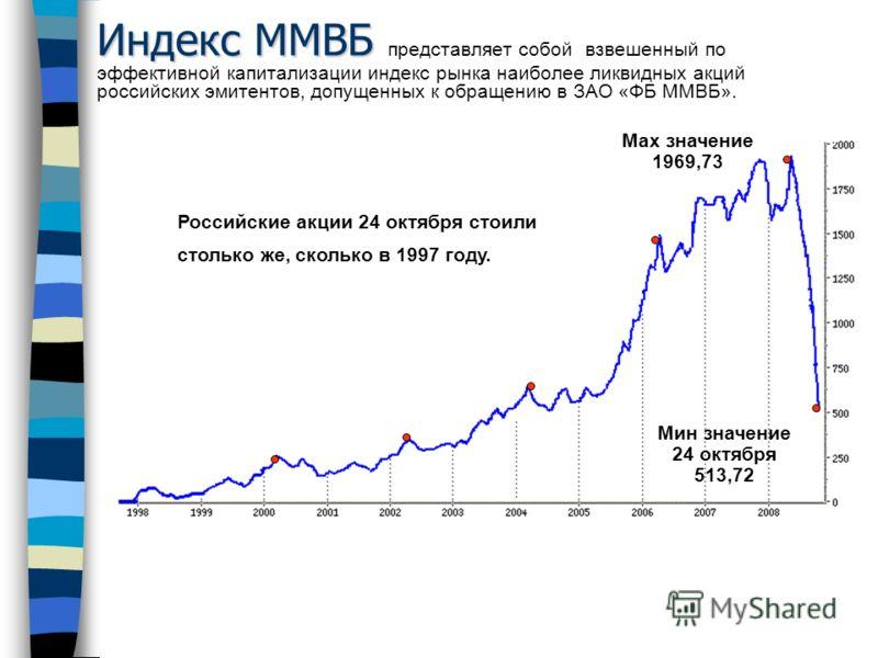 Индекс ММВБ Индекс ММВБ представляет собой взвешенный по эффективной капитализации индекс рынка наиболее ликвидных акций российских эмитентов, допущенных к обращению в ЗАО «ФБ ММВБ». Мин значение 24 октября 513,72 Мах значение 1969,73 Российские акци