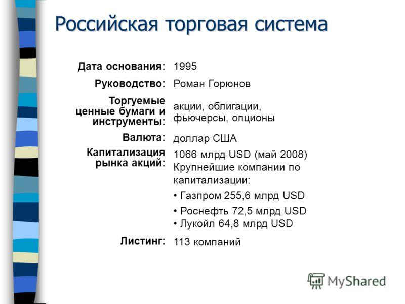 Российская торговая система Дата основания:1995 Руководство:Роман Горюнов Торгуемые ценные бумаги и инструменты: акции, облигации, фьючерсы, опционы Валюта:доллар США Капитализация рынка акций: 1066 млрд USD (май 2008) Крупнейшие компании по капитали