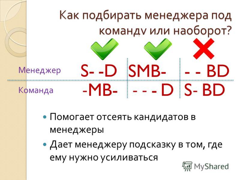 Как подбирать менеджера под команду или наоборот ? SMB- S- -D Менеджер - - BD - - - D - MB- Команда S - BD Помогает отсеять кандидатов в менеджеры Дает менеджеру подсказку в том, где ему нужно усиливаться