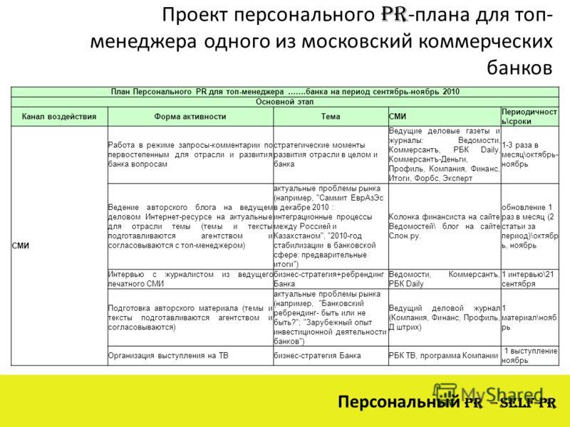 Проект персонального PR -плана для топ- менеджера одного из московский коммерческих банков Персональный PR – Self-PR План Персонального PR для топ-менеджера …….банка на период сентябрь-ноябрь 2010 Основной этап Канал воздействияФорма активностиТемаСМ