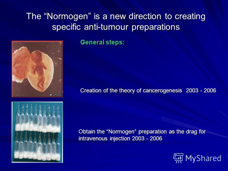 The Normogen is a new direction to creating specific anti-tumour preparations General steps: General steps: Creation of the theory of cancerogenesis 2003 - 2006 Creation of the theory of cancerogenesis 2003 - 2006 Obtain the Normogen preparation as t