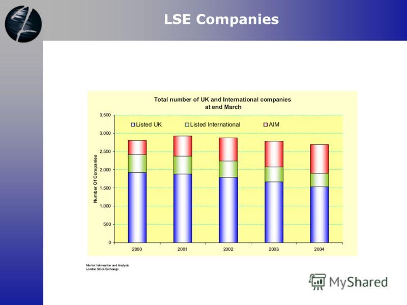 LSE Companies